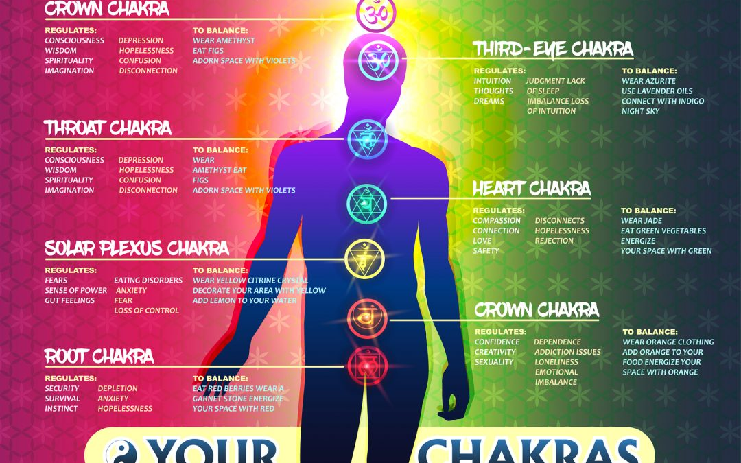 Tips to Maintain All 7 Balanced Chakras