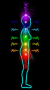 black aura black background with outline of side of womans body and all 7 chakras lined down side of body