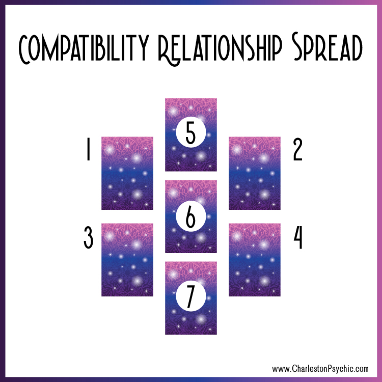 Compatibility relationship spread tarot spreads for love